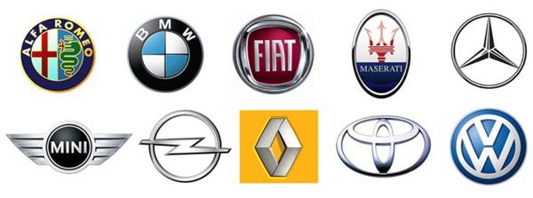 Case automobilistiche: le reazioni