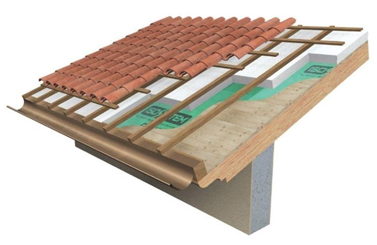Come isolare il tetto di casa