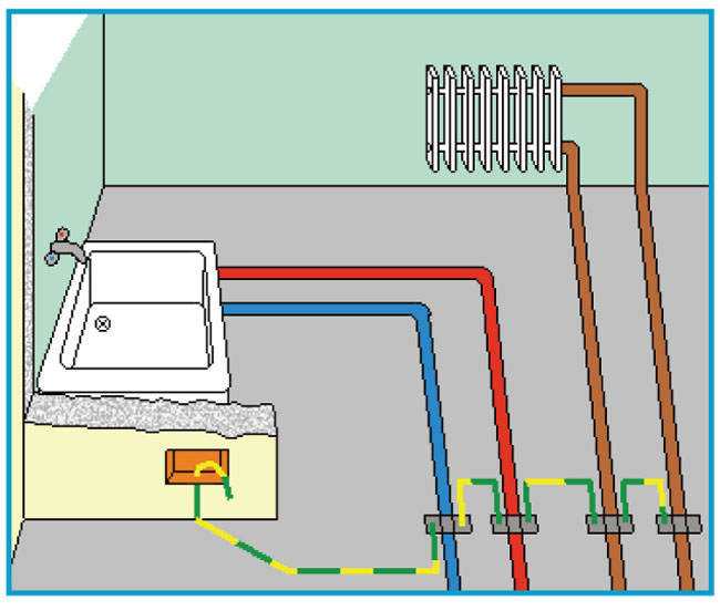 Impianto Elettrico In Bagno E Farlo Normativa Vigente